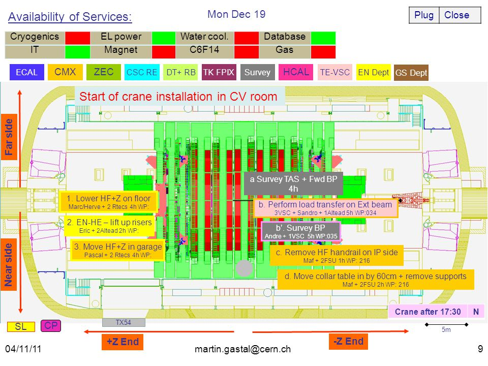 Far side Near side -Z End +Z End 5m 04/11/11martin.gastal@cern.ch10 Tue Dec 20 ECAL CMXZEC CSC REDT+ RBTK FPIXSurvey HCAL TE-VSCEN Dept SL CP Availability of Services: Crane after 17:30N PlugClose TX54 CryogenicsEL powerWater cool.Database ITMagnetC6F14Gas GS Dept 1.