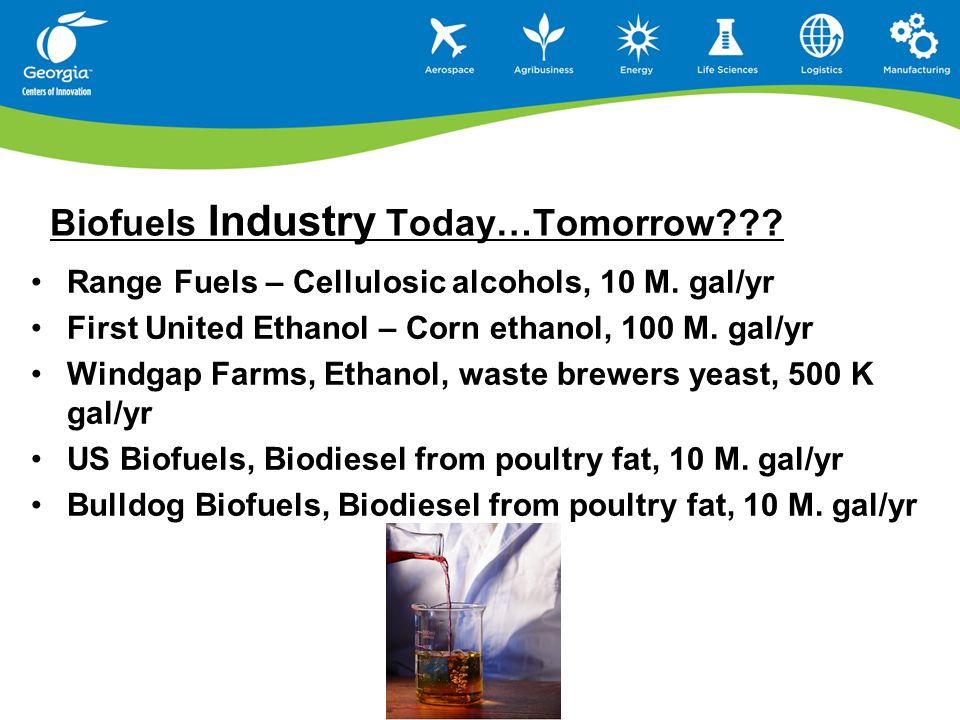 Biofuels Industry Today…Tomorrow . Range Fuels – Cellulosic alcohols, 10 M.