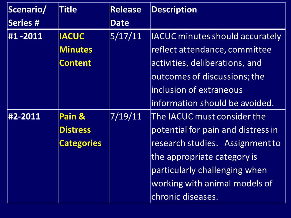 Scenario/ Series # Title Release Date Description #1 -2011 IACUC Minutes Content 5/17/11 IACUC minutes should accurately reflect attendance, committee