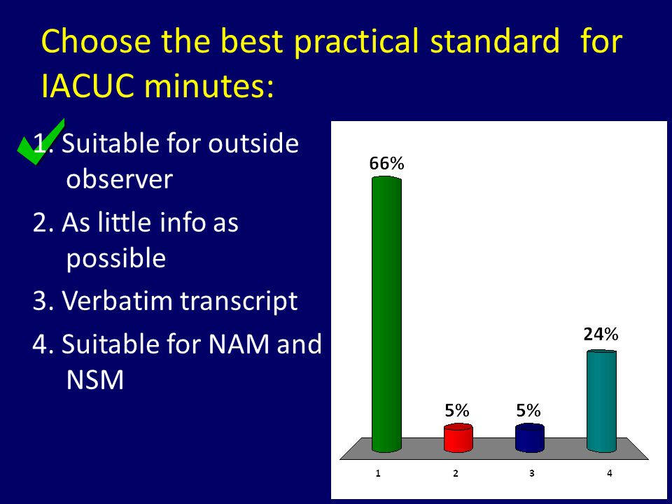 Choose the best practical standard for IACUC minutes: 1. Suitable for outside observer 2. As little info as possible 3. Verbatim transcript 4. Suitabl