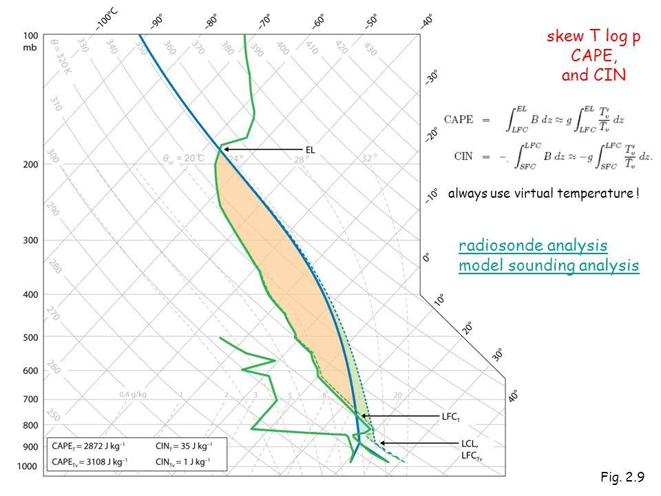 Fig. 2.9 skew T log p CAPE, and CIN always use virtual temperature ! radiosonde analysis model sounding analysis