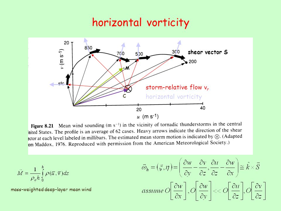horizontal vorticity storm-relative flow v r horizontal vorticity c.M.M mass-weighted deep-layer mean wind shear vector S