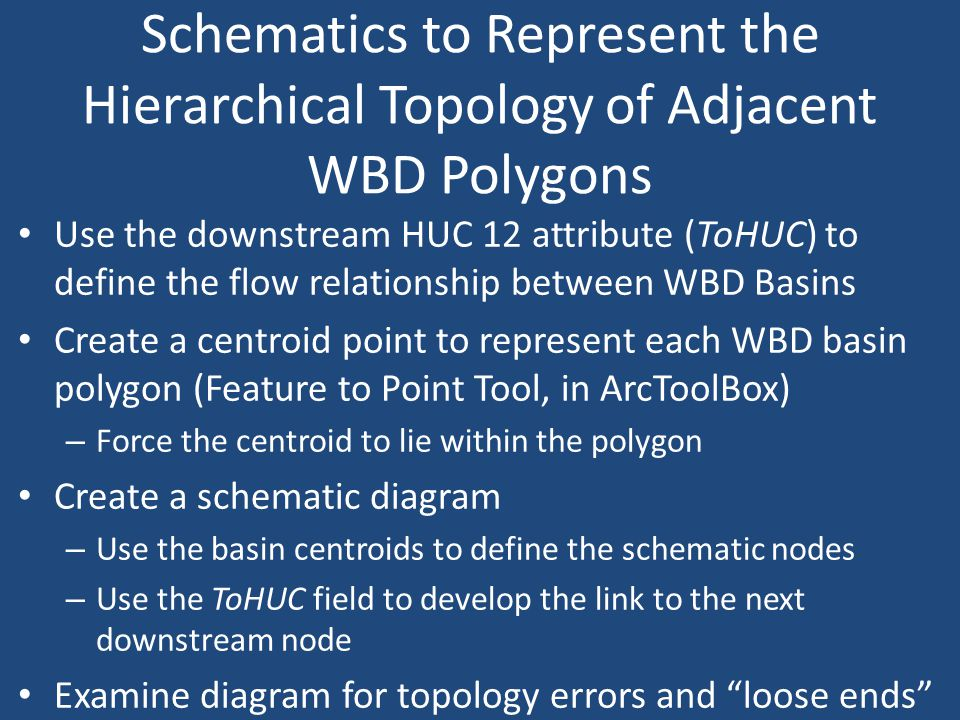 Creating a Schematic Diagram to Using Schematics to Represent the Hierarchical Topology of Adjacent WBD Polygons Use the downstream HUC 12 attribute (ToHUC) to define the flow relationship between WBD Basins Create a centroid point to represent each WBD basin polygon (Feature to Point Tool, in ArcToolBox) – Force the centroid to lie within the polygon Create a schematic diagram – Use the basin centroids to define the schematic nodes – Use the ToHUC field to develop the link to the next downstream node Examine diagram for topology errors and loose ends