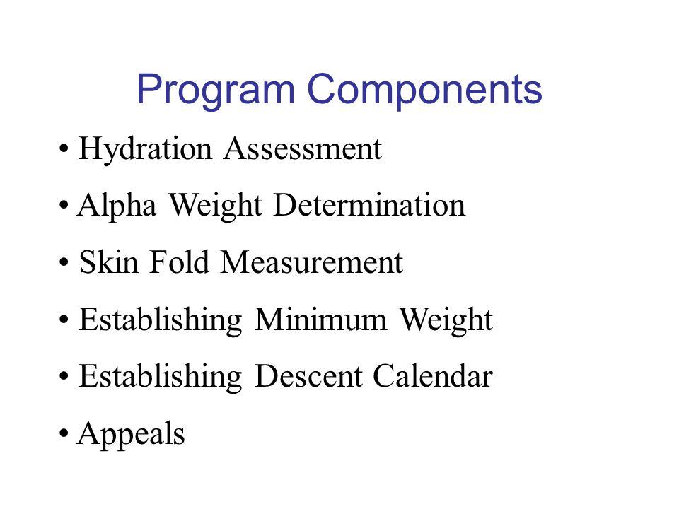 Program Components Hydration Assessment Alpha Weight Determination Skin Fold Measurement Establishing Minimum Weight Establishing Descent Calendar App