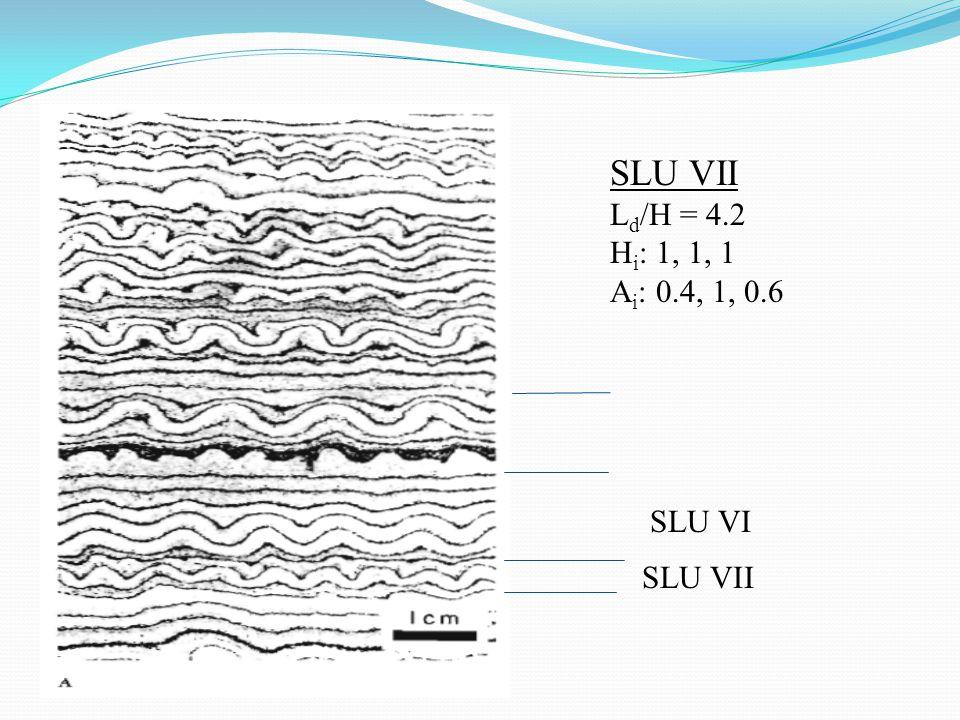 SLU VI SLU VII L d /H = 4.2 H i : 1, 1, 1 A i : 0.4, 1, 0.6