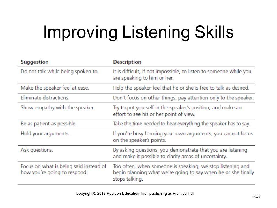 Copyright © 2013 Pearson Education, Inc., publishing as Prentice Hall 8-27 Copyright © 2013 Pearson Education, Inc., publishing as Prentice Hall Improving Listening Skills