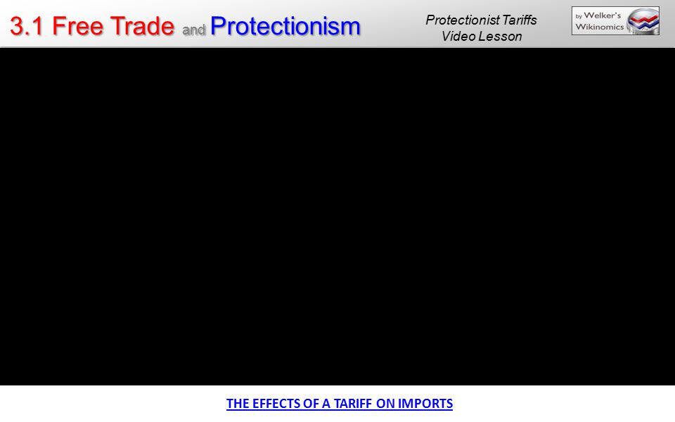 3.1 Free Trade and Protectionism THE EFFECTS OF A TARIFF ON IMPORTS Protectionist Tariffs Video Lesson