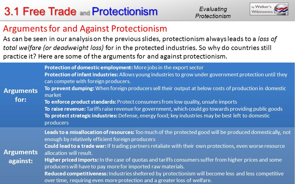 3.1 Free Trade and Protectionism Arguments for and Against Protectionism As can be seen in our analysis on the previous slides, protectionism always l