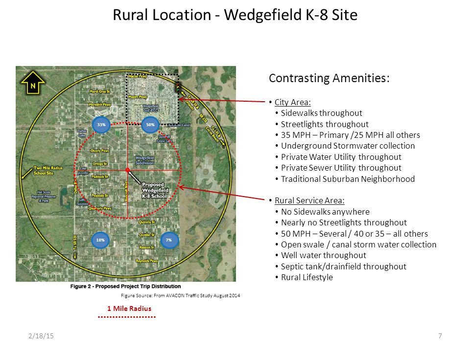 Rural Location - Wedgefield K-8 Site Contrasting Amenities: City Area: Sidewalks throughout Streetlights throughout 35 MPH – Primary /25 MPH all other