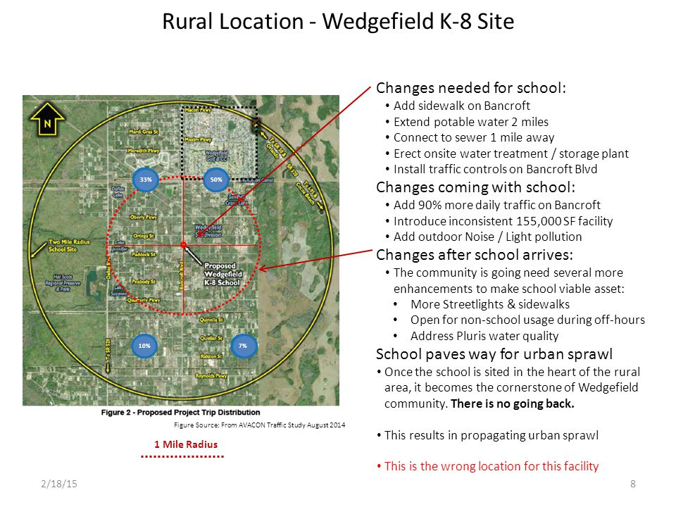 Future Land Use Atlas – Community Cornerstone Wedgefield development has no internal land set aside for public use other than small park in city area There is a 34 acre commercial area on SR-520.