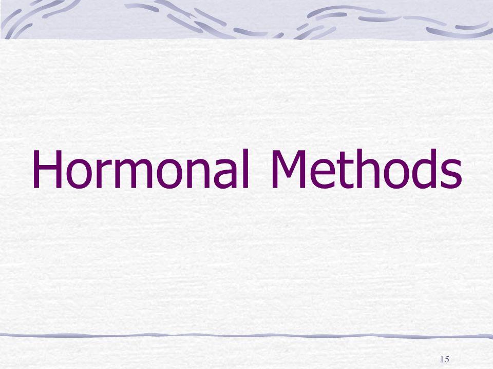 Hormonal Methods 15