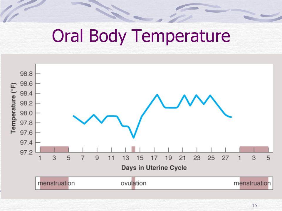 45 Oral Body Temperature