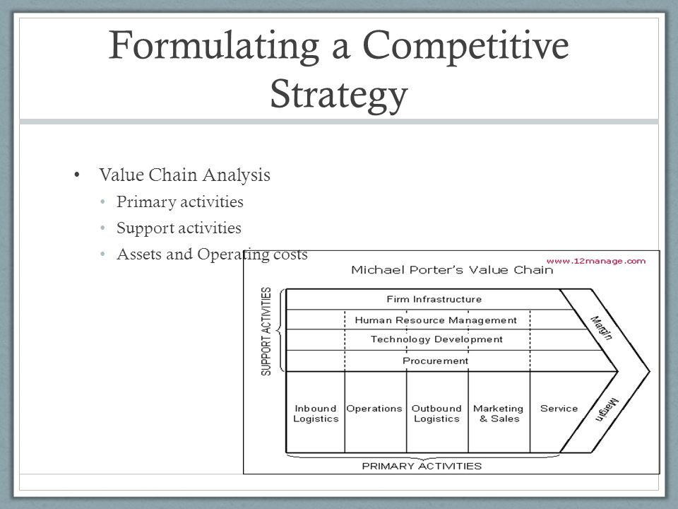 Formulating a Competitive Strategy Value Chain Analysis Primary activities Support activities Assets and Operating costs