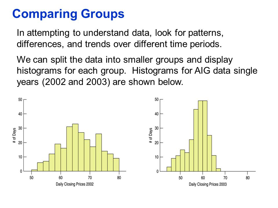 Comparing Groups In attempting to understand data, look for patterns, differences, and trends over different time periods. We can split the data into