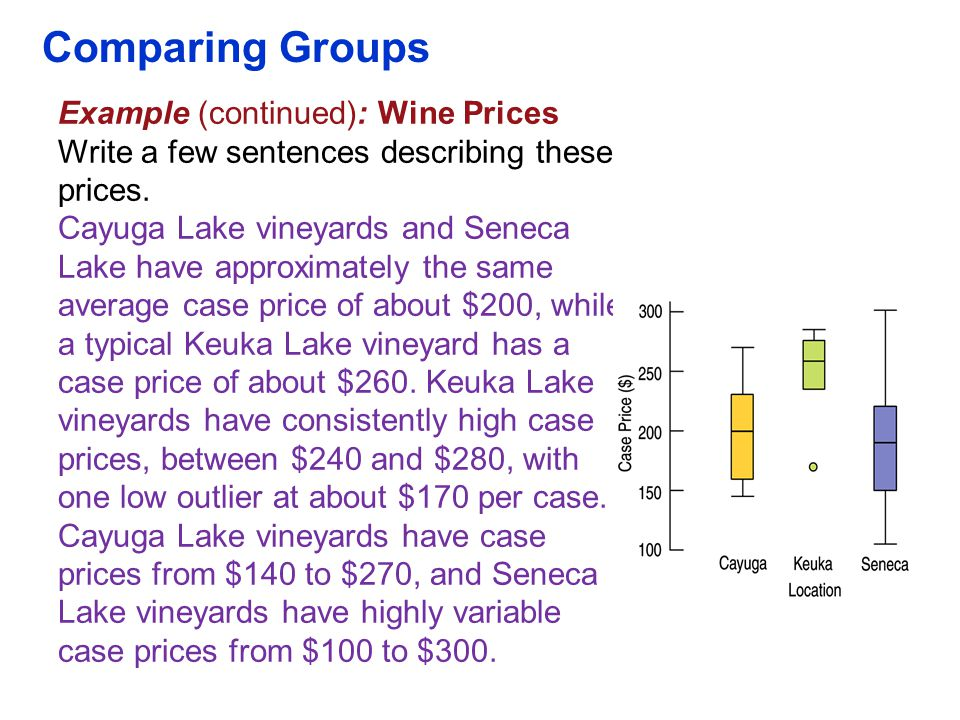 Example (continued): Wine Prices Write a few sentences describing these prices. Cayuga Lake vineyards and Seneca Lake have approximately the same aver