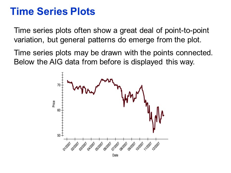 Time Series Plots Time series plots often show a great deal of point-to-point variation, but general patterns do emerge from the plot. Time series plo