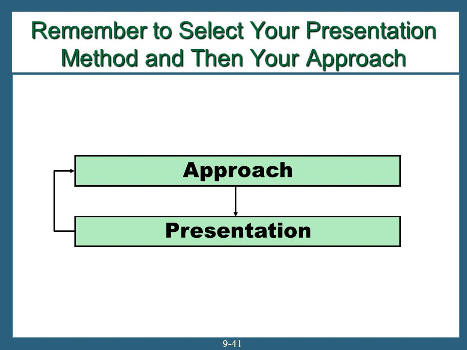 9-41 Remember to Select Your Presentation Method and Then Your Approach Approach Presentation