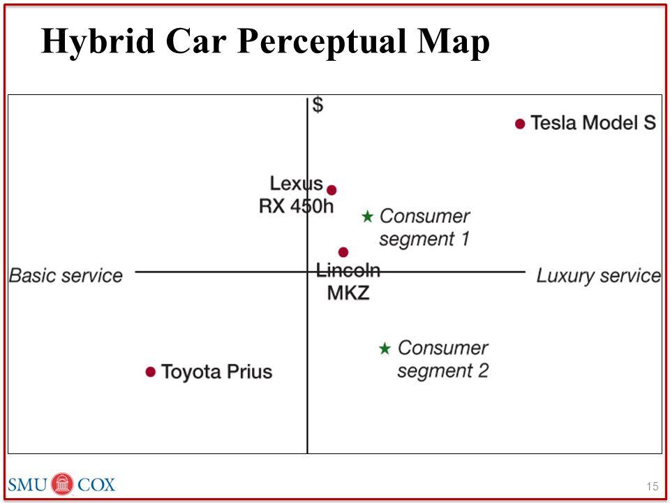 Hybrid Car Perceptual Map 15