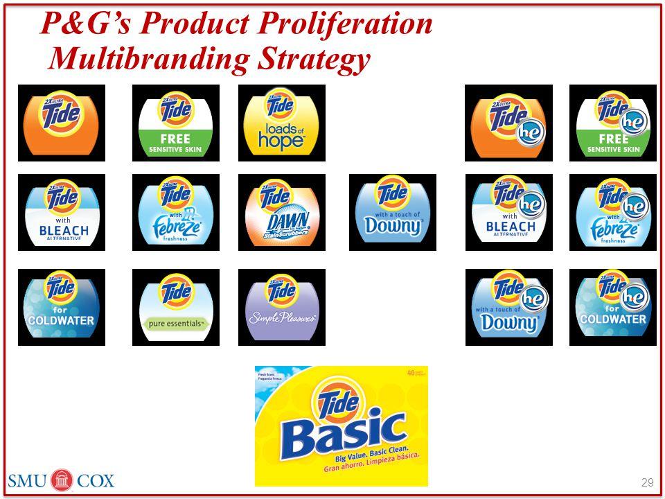 P&G's Product Proliferation Multibranding Strategy 29