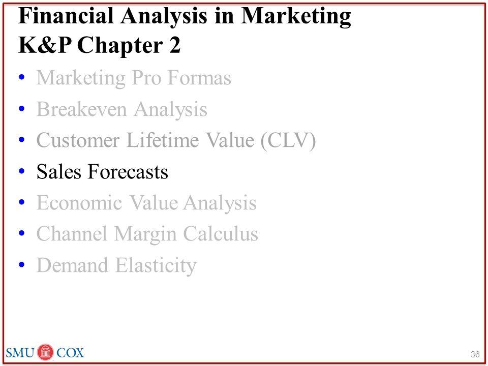 Marketing Pro Formas Breakeven Analysis Customer Lifetime Value (CLV) Sales Forecasts Economic Value Analysis Channel Margin Calculus Demand Elasticit