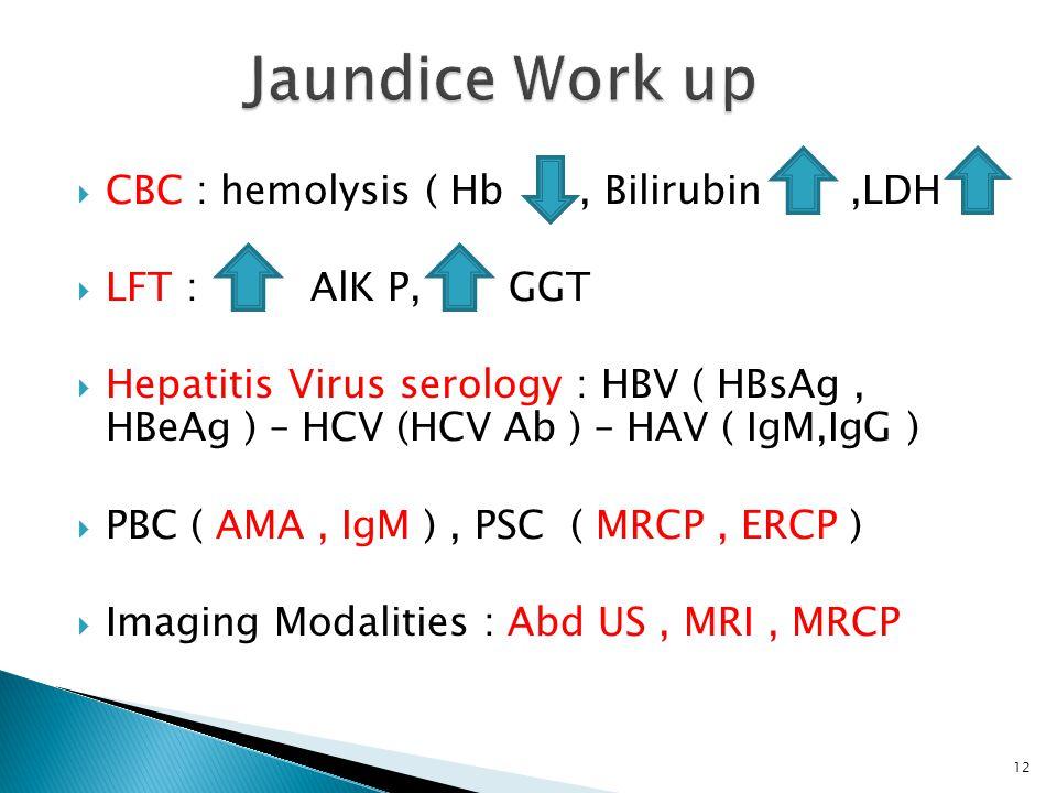  CBC : hemolysis ( Hb, Bilirubin,LDH  LFT : AlK P, GGT  Hepatitis Virus serology : HBV ( HBsAg, HBeAg ) – HCV (HCV Ab ) – HAV ( IgM,IgG )  PBC ( AMA, IgM ), PSC ( MRCP, ERCP )  Imaging Modalities : Abd US, MRI, MRCP 12