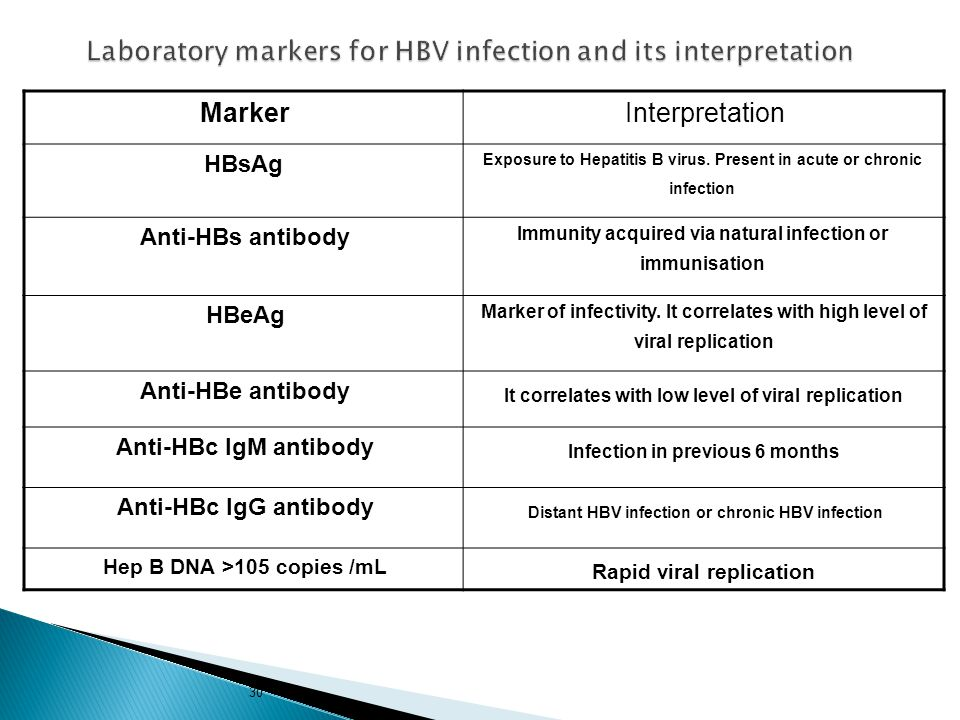 InterpretationMarker Exposure to Hepatitis B virus.