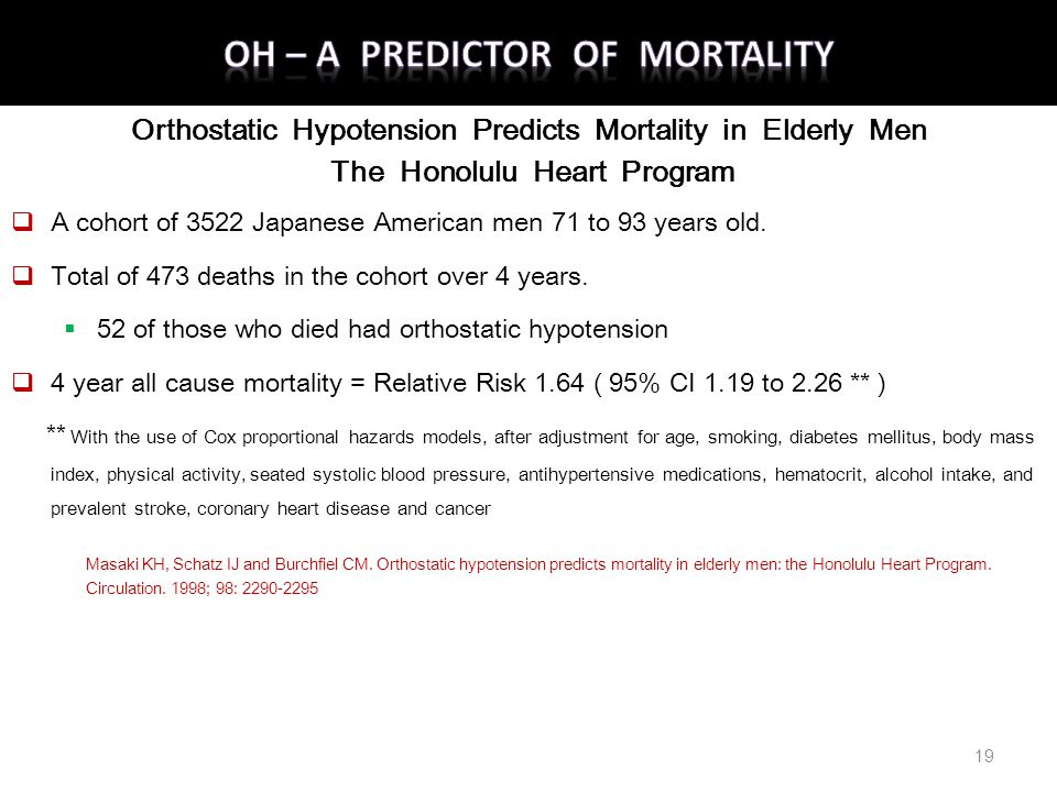 Orthostatic Hypotension Predicts Mortality in Elderly Men The Honolulu Heart Program  A cohort of 3522 Japanese American men 71 to 93 years old.  To