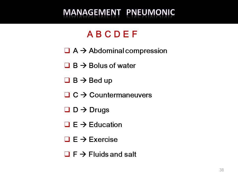 A B C D E F  A  Abdominal compression  B  Bolus of water  B  Bed up  C  Countermaneuvers  D  Drugs  E  Education  E  Exercise  F  Flui