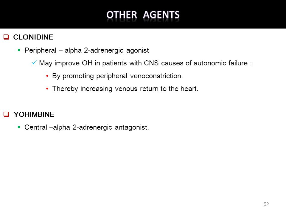 .  CLONIDINE  Peripheral – alpha 2-adrenergic agonist May improve OH in patients with CNS causes of autonomic failure : By promoting peripheral veno