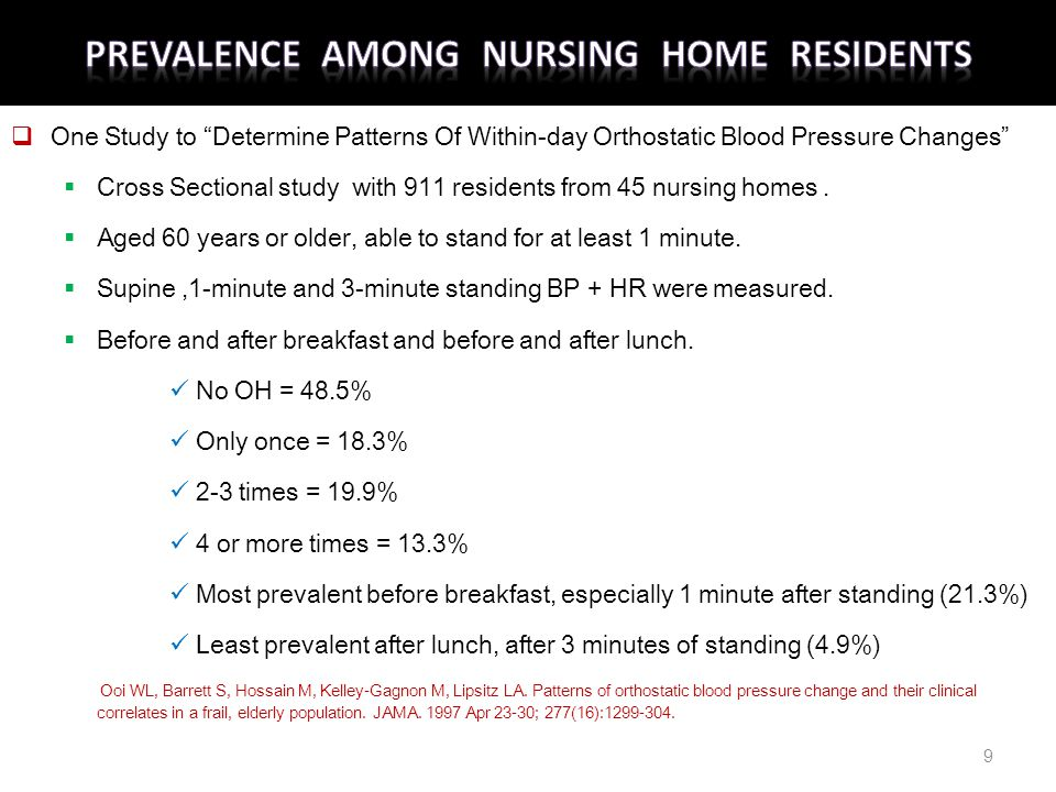 """ One Study to """"Determine Patterns Of Within-day Orthostatic Blood Pressure Changes""""  Cross Sectional study with 911 residents from 45 nursing homes."""