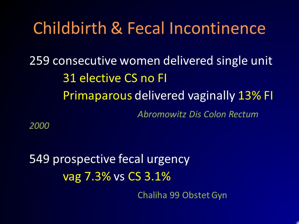 Childbirth & Fecal Incontinence 259 consecutive women delivered single unit 31 elective CS no FI Primaparous delivered vaginally 13% FI Abromowitz Dis