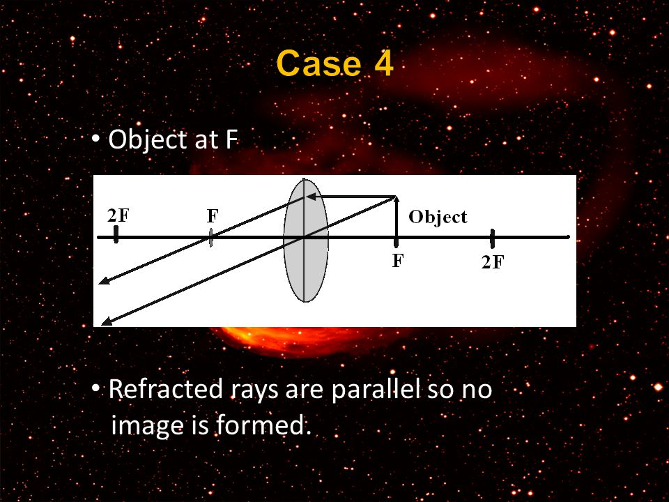 Object at F Refracted rays are parallel so no image is formed.