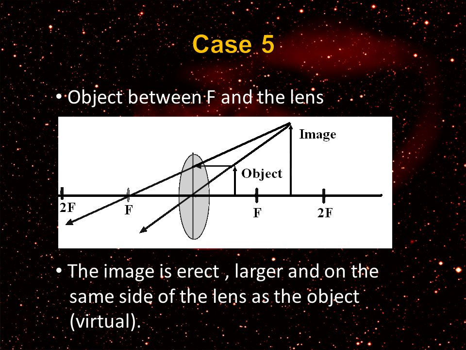 Object between F and the lens The image is erect, larger and on the same side of the lens as the object (virtual).