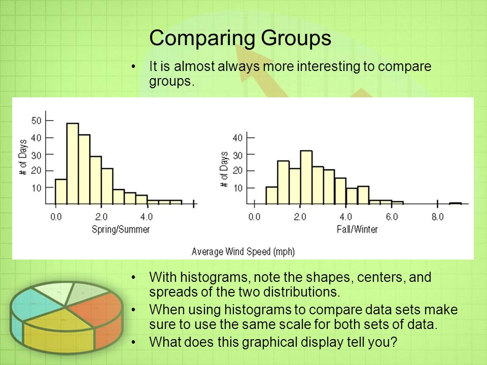 Comparing Groups It is almost always more interesting to compare groups.