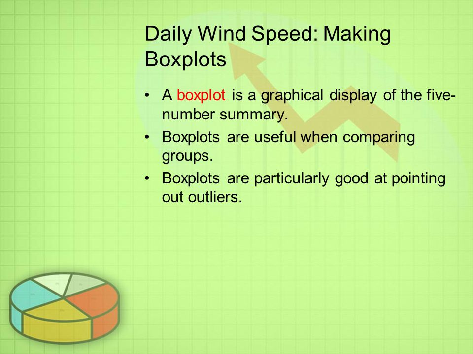 Daily Wind Speed: Making Boxplots A boxplot is a graphical display of the five- number summary.