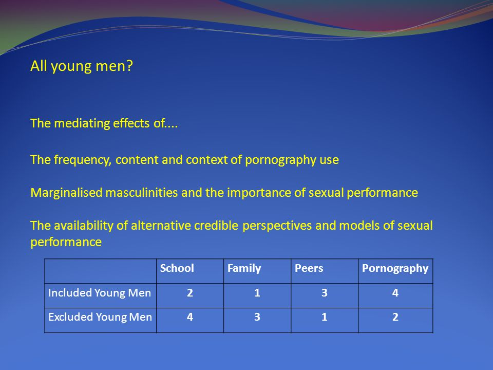 All young men. The mediating effects of....