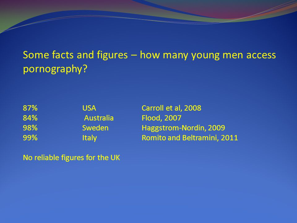 Some facts and figures – how many young men access pornography.