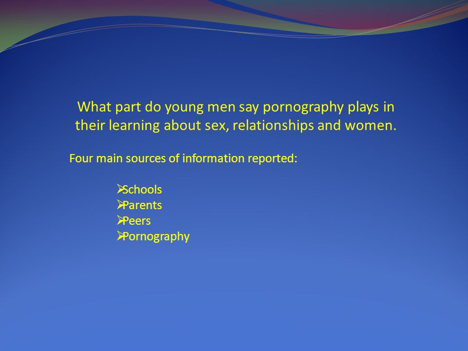 What part do young men say pornography plays in their learning about sex, relationships and women.