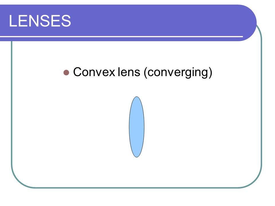LENSES Convex lens (converging)