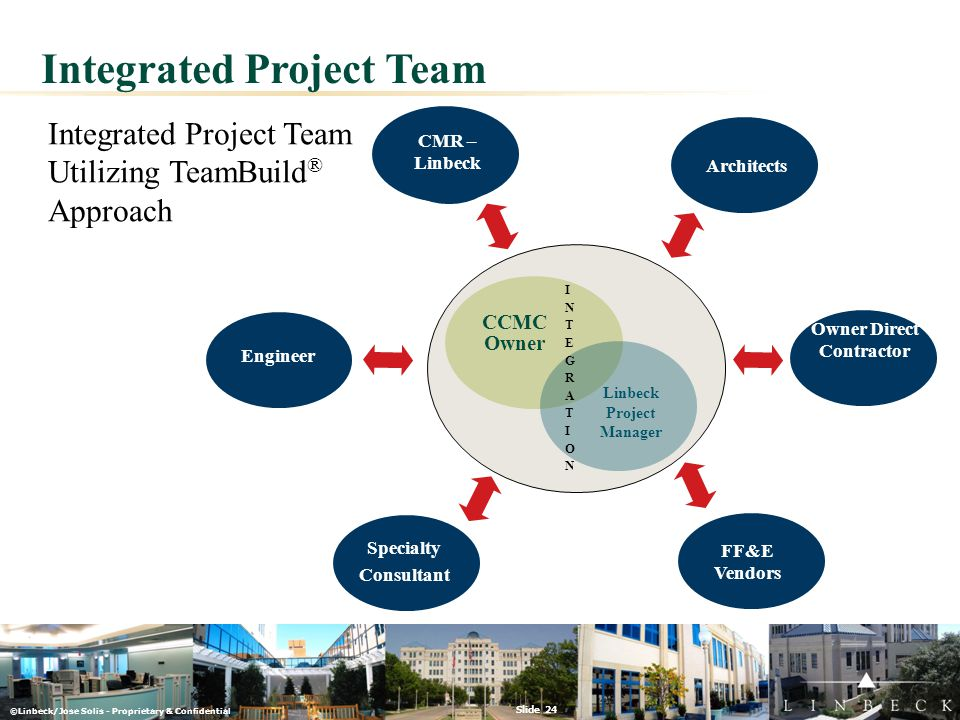 ©Linbeck/Jose Solis - Proprietary & Confidential Slide 24 Integrated Project Team Specialty Consultant Integrated Project Team Utilizing TeamBuild ® A