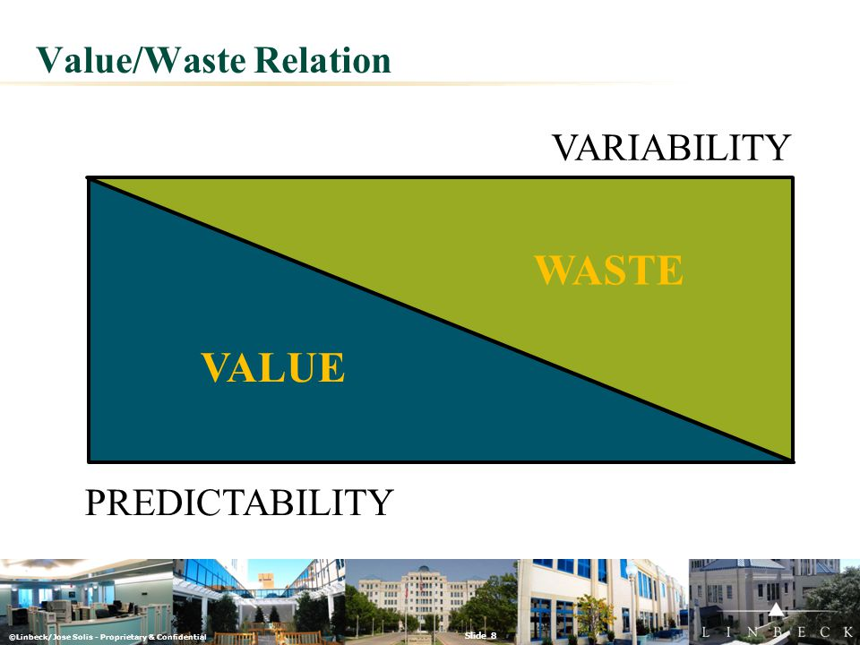 ©Linbeck/Jose Solis - Proprietary & Confidential Slide 8 Value/Waste Relation VALUE WASTE PREDICTABILITY VARIABILITY