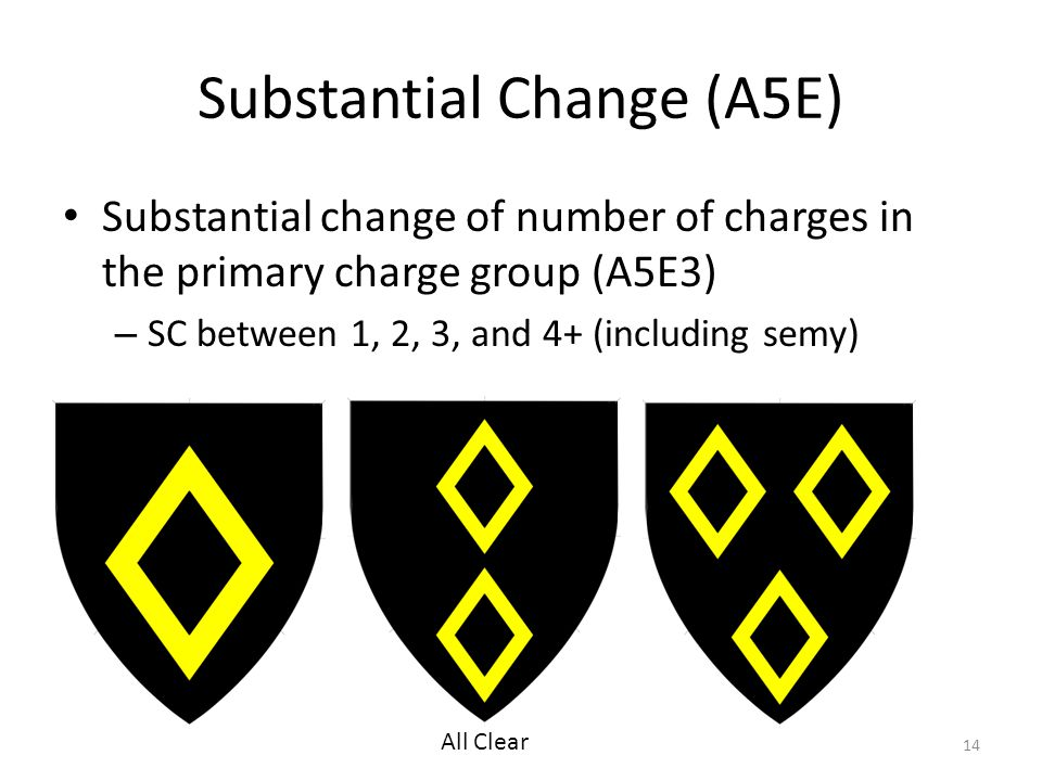 Substantial Change (A5E) Substantial change of number of charges in the primary charge group (A5E3) – SC between 1, 2, 3, and 4+ (including semy) 14 A