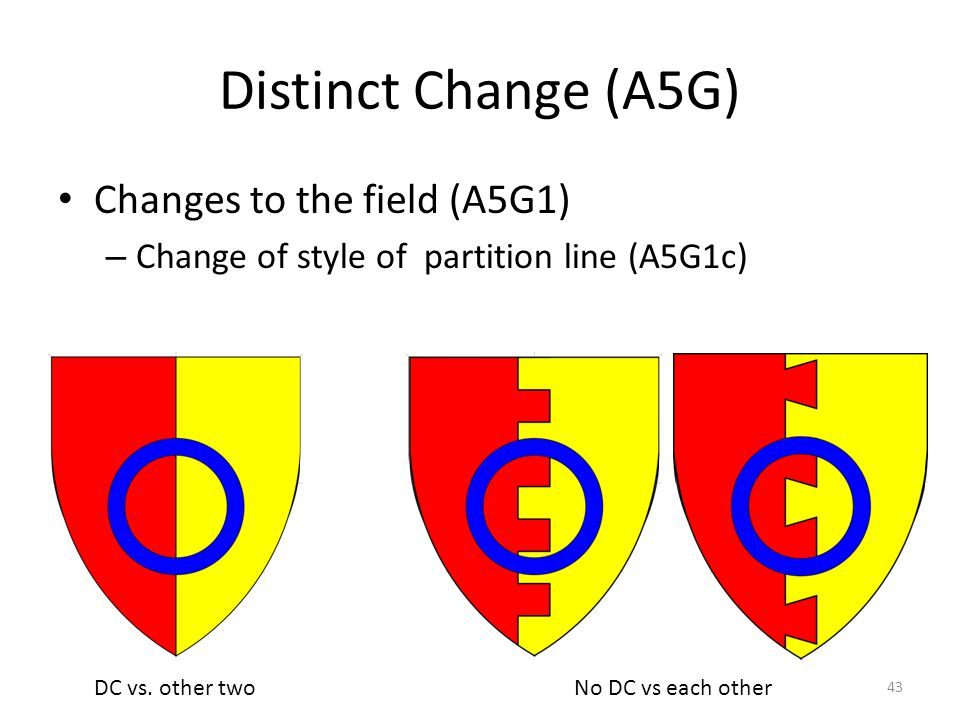 Distinct Change (A5G) Changes to the field (A5G1) – Change of style of partition line (A5G1c) 43 DC vs. other twoNo DC vs each other