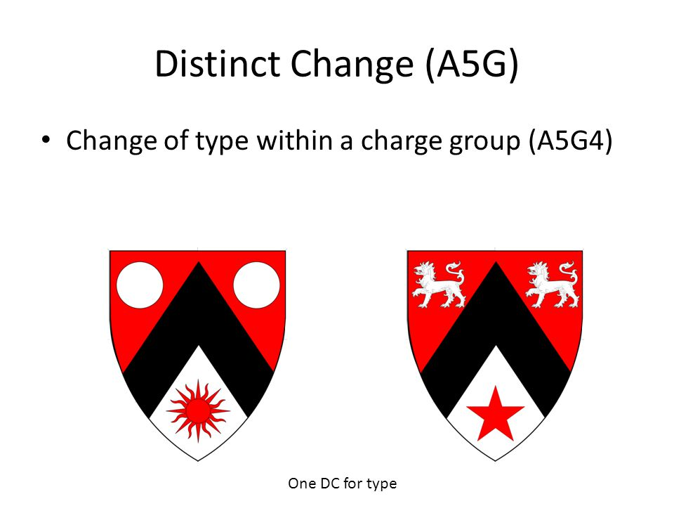 Distinct Change (A5G) Change of type within a charge group (A5G4) One DC for type