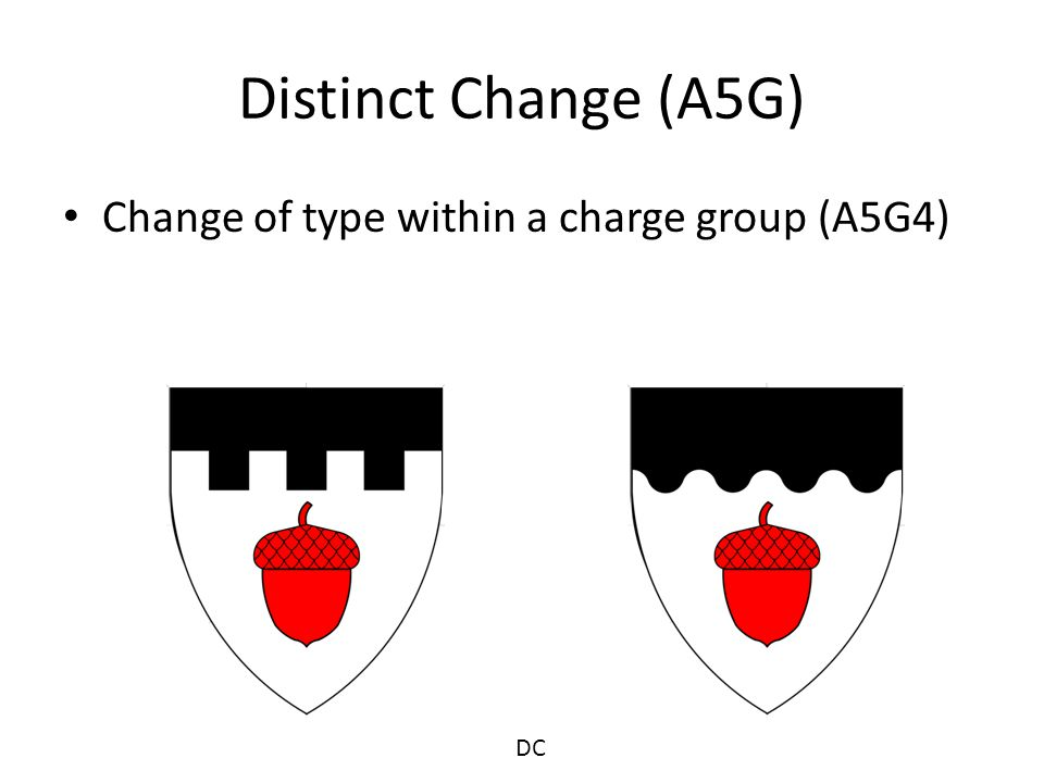 Distinct Change (A5G) Change of type within a charge group (A5G4) DC