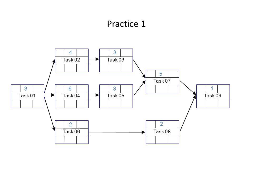 Practice 1 Task 06 2 Task 01 3 Task 04 6 Task 03 3 Task 08 2 Task 02 4 Task 09 1 Task 05 3 Task 07 5