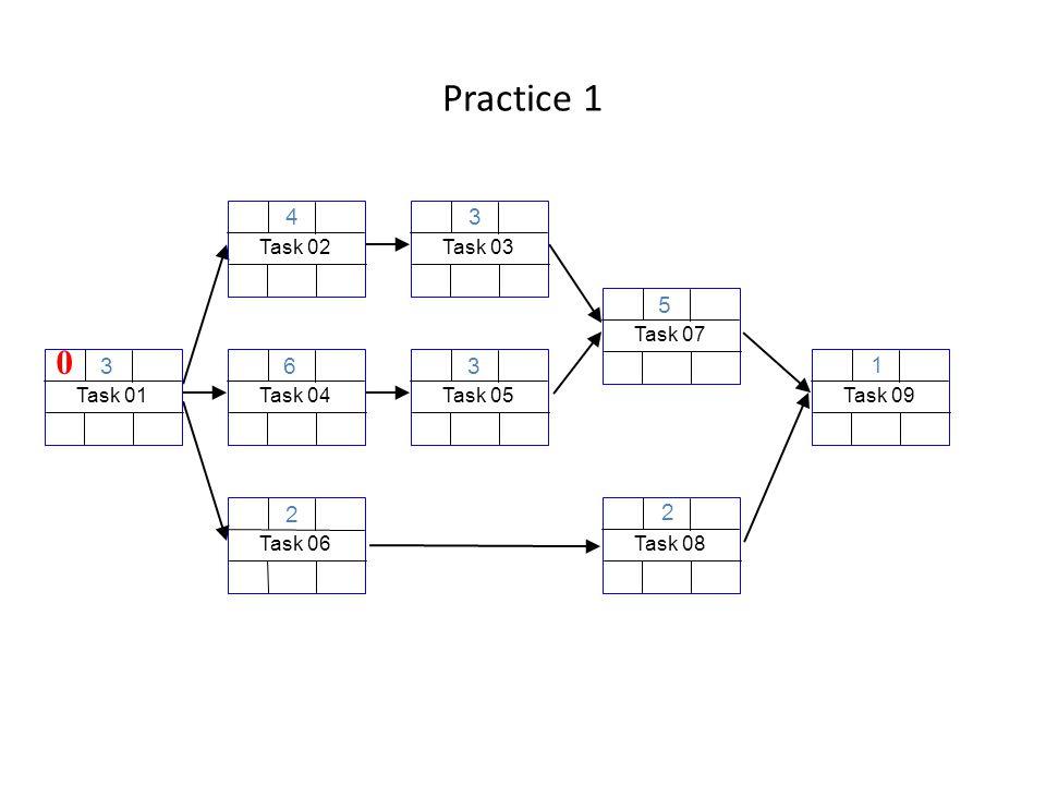 Practice 1 Task 06 2 Task 01 3 0 Task 04 6 Task 03 3 Task 08 2 Task 02 4 Task 09 1 Task 05 3 Task 07 5