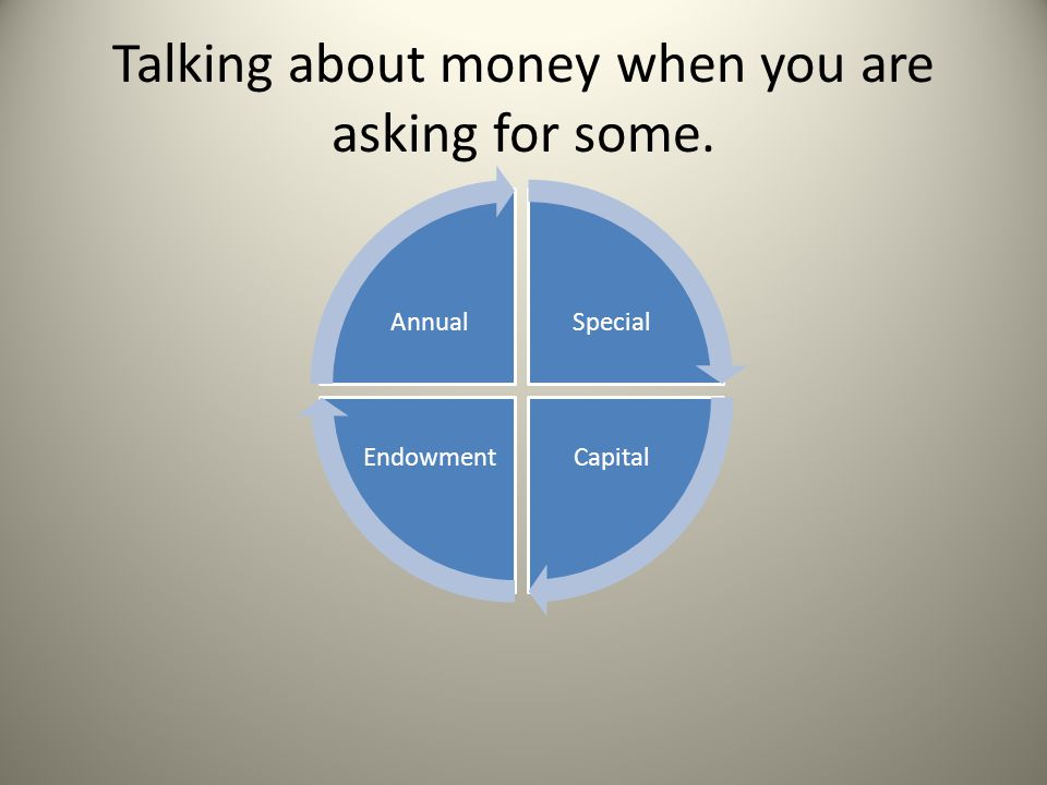 Talking about money when you are asking for some. Special CapitalEndowment Annual