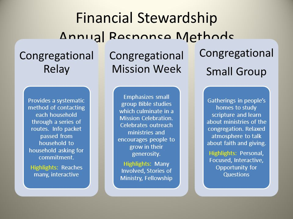 Financial Stewardship Annual Response Methods Congregational Relay Provides a systematic method of contacting each household through a series of routes.