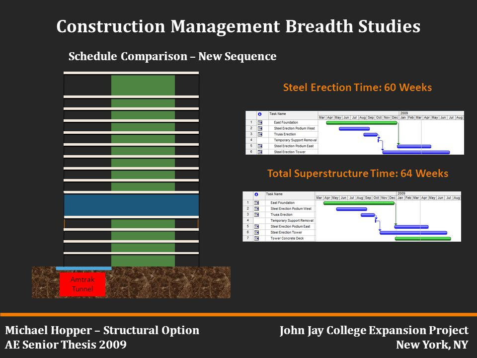 Michael Hopper – Structural Option AE Senior Thesis 2009 John Jay College Expansion Project New York, NY Construction Management Breadth Studies Schedule Comparison – New Sequence Steel Erection Time: 60 Weeks Total Superstructure Time: 64 Weeks Amtrak Tunnel